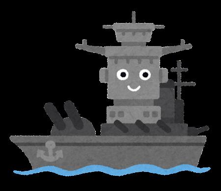 戦艦のキャラクター