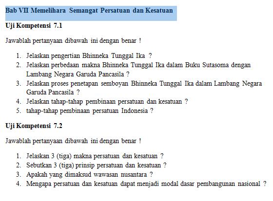 Pelajaran Pkn Kelas 7 Bab 4