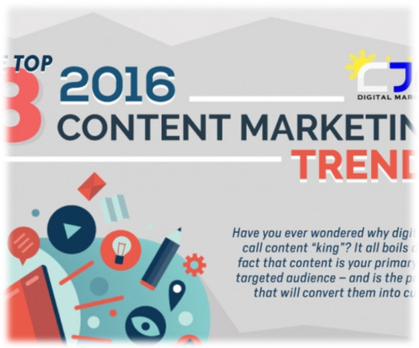 8 Future Trends For Infographic Every Online Marketer Must Know!