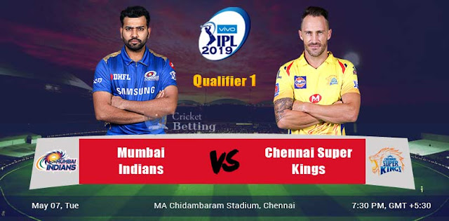 IPL 1st Qulifier MI vs CSK Dream11 Fantasy Cricket Tips for Grand League