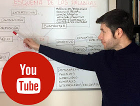 Explicaciones en Youtube