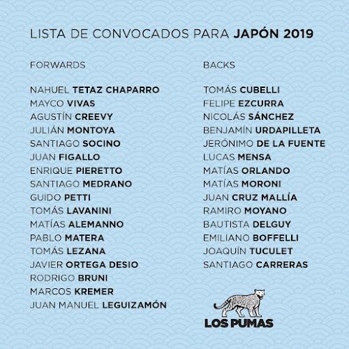 Plantel de Los Pumas para el mundial de Japón #RWC2019