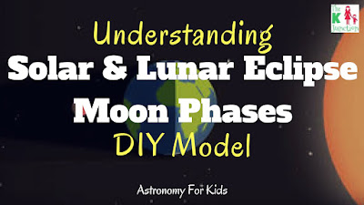 what is solar lunar eclipse diy model activity kids astronomy