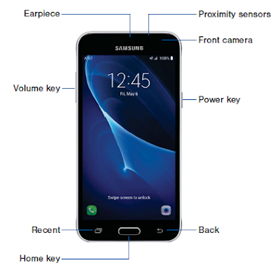 Samsung Galaxy Express Prime Layout