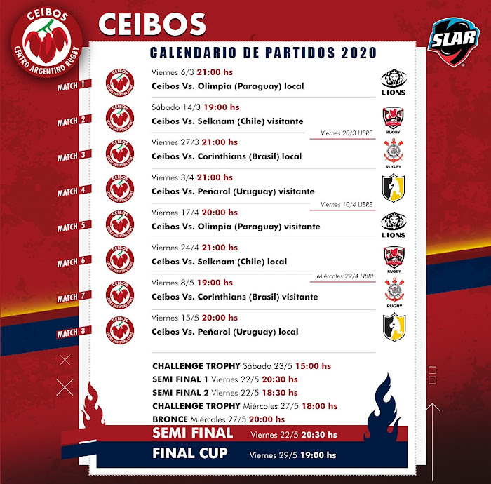 Fixture de la Superliga Americana de Rugby 2020