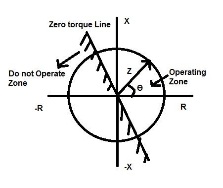 12 Volt Horn Relay Wiring Diagram 12 Volt Latching Relay