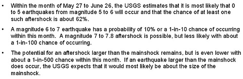 usgs nepal earthquake forecast