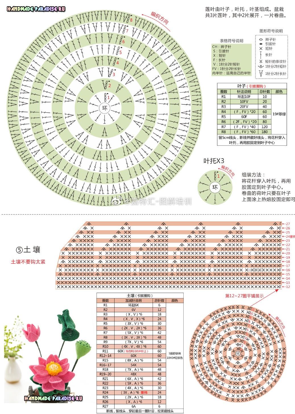 Схема вязания больших листьев лотоса