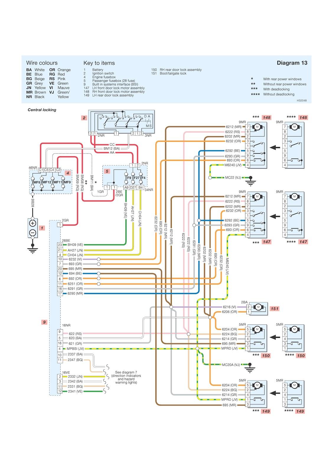 206 central locking wiring diagram