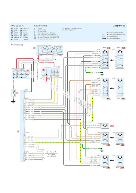 Peugeot 206 Wiring Diagrams Central Locking | Schematic