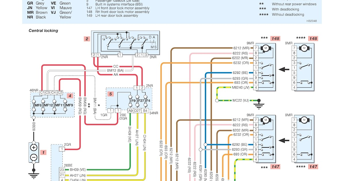 Peugeot 206 Wiring Diagrams Central Locking | Schematic