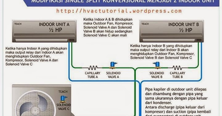 Wiring Diagram Kompresor Ac Split