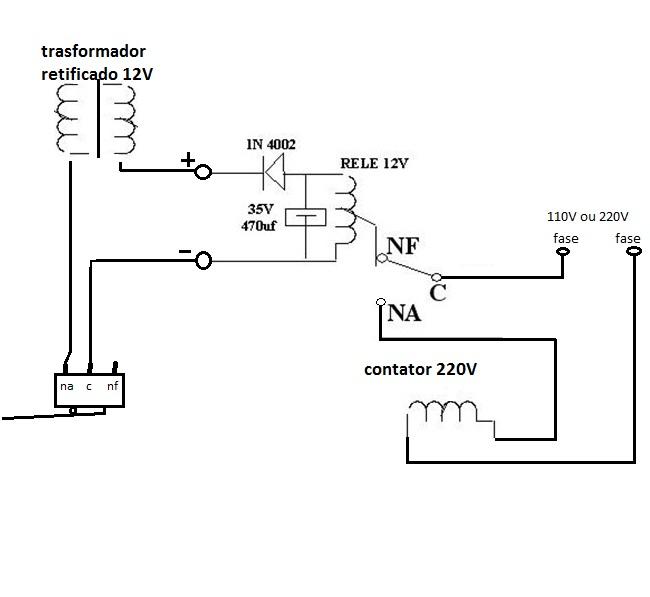 eletro alves-uberlandia portoes eletronicos-servicos