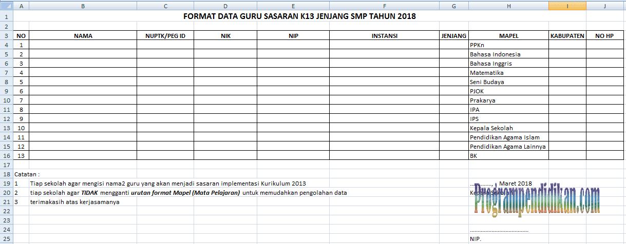 format guru sasaran k13