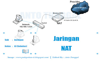 pengertian jaringan nat network address translation