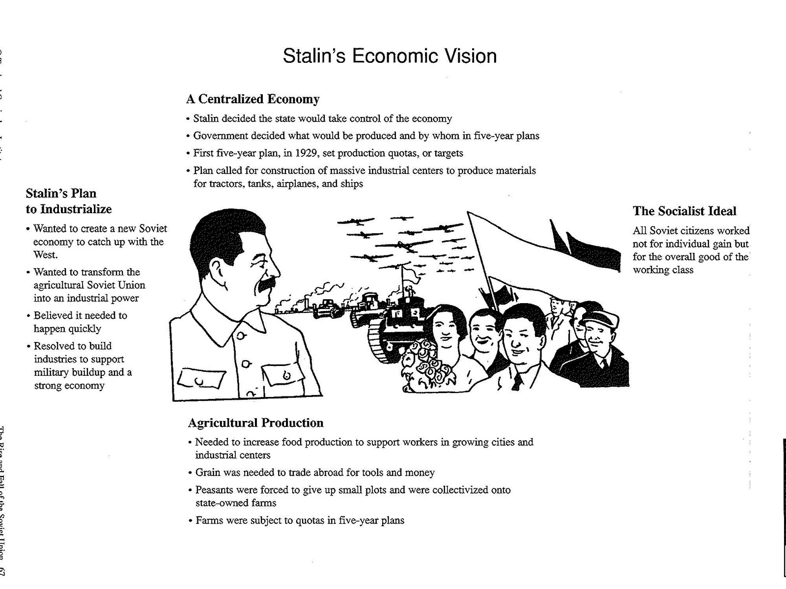 Joseph Stalin Worksheet