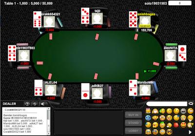 Cara-Bermain-Bandar66-Pada-PokerV-Games