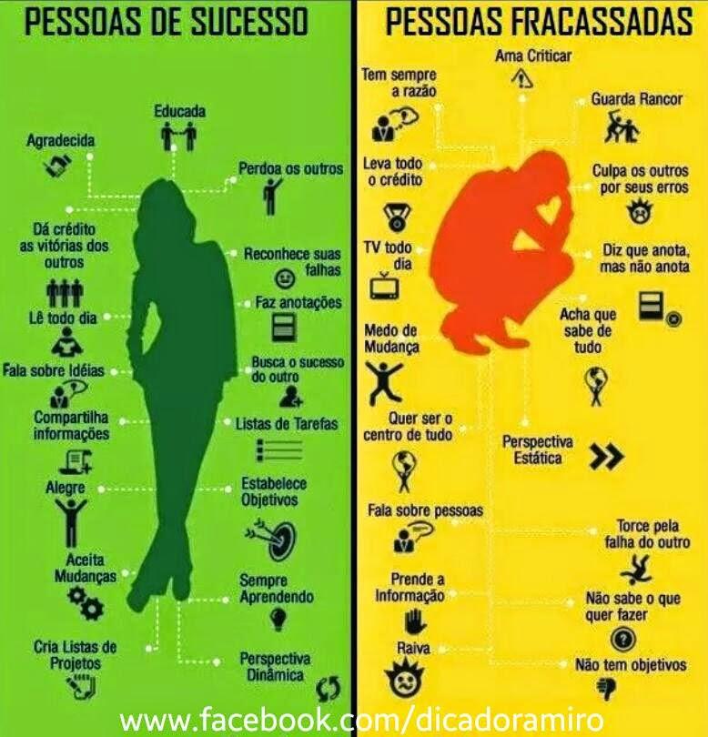 Pessoas de sucesso.
