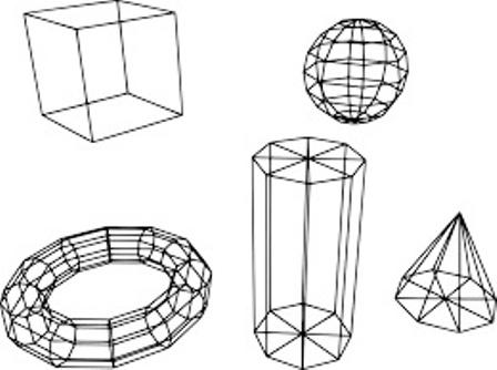 Jaring Jaring Tabung Kerucut Dan Bola Madematika