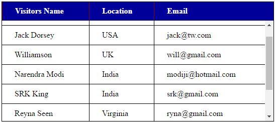 Fixed Header Scrollable Html Table Using CSS ~ Guruji Point - Code