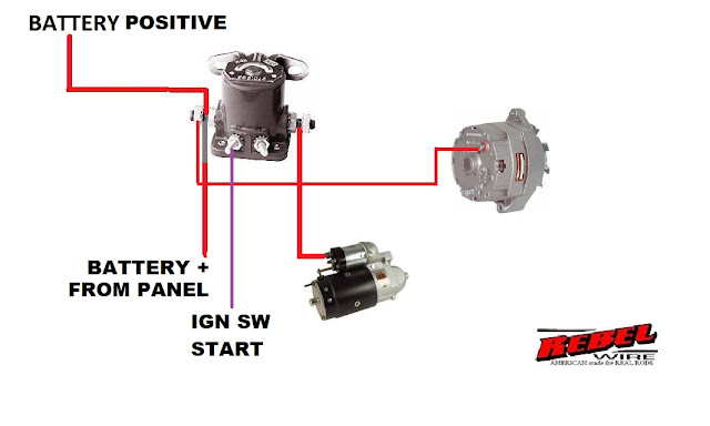 ford tractor solenoid wiring diagram 4 prong  wiring