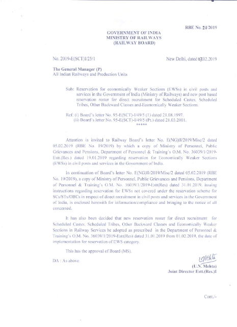Reservation-Policy-ews-rbe-21-2019-railway