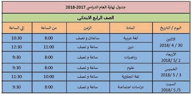 جدول امتحانات الصف الرابع الابتدائي 2018 الترم الثاني محافظة الاسكندرية