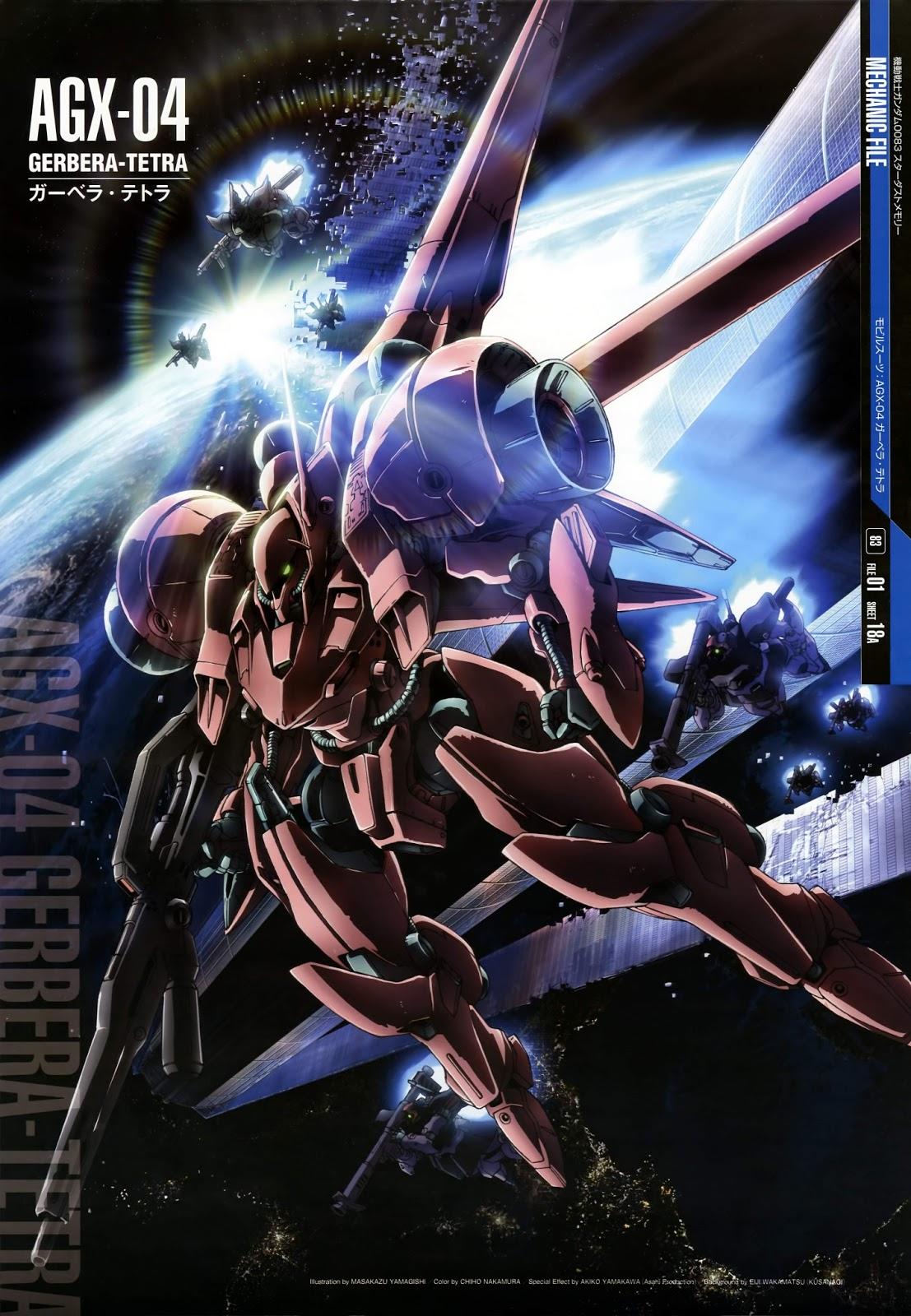 Mobile Suit Gundam - Wallpapers ~ Plamo Hub