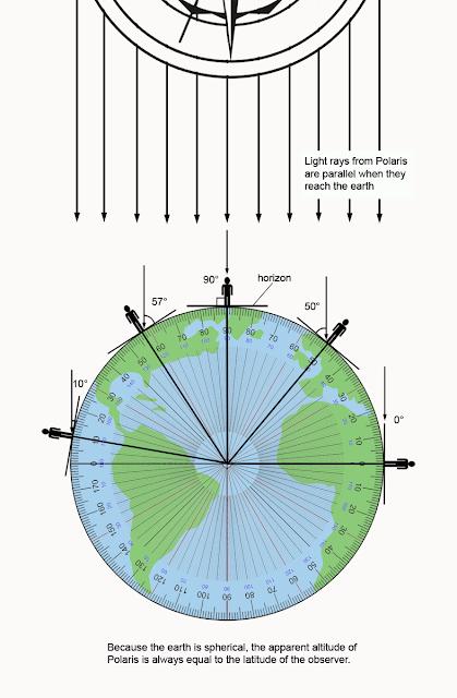 flat earth debunk