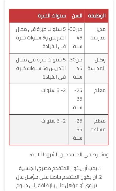 أعلنت وزارة التربية والتعليم والتعليم الفنى، عن فتح باب التقدم للمدارس المصرية اليابانية