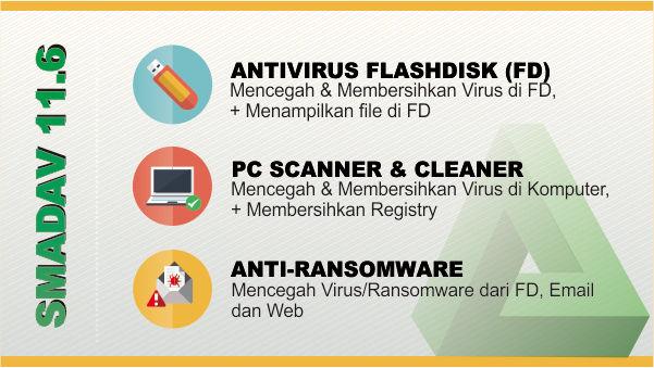 Rillis Terbaru Smadav v.11.6.5 Agustus 2017-anditii.web.id
