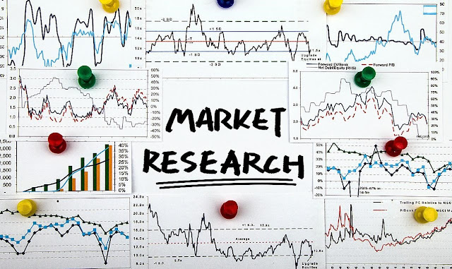 Why you should integrate some market research data from research firms in Chicago
