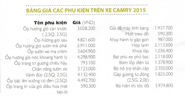 bang gia phu kien toyota camry 2015 - Đa dạng phụ kiện thời trang cho xe Toyota Camry 2015 - Muaxegiatot.vn