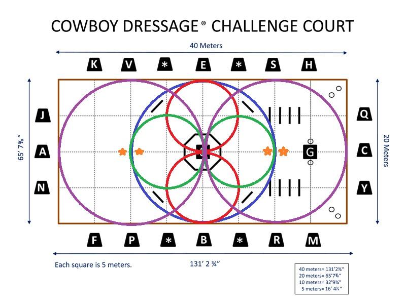 Cowboy Dressage Arena Exercises 3 Challenge Court
