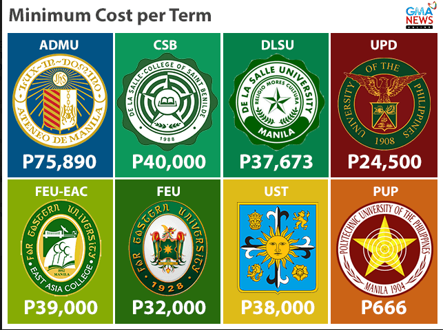 Your Child's College Education in the Philippines.