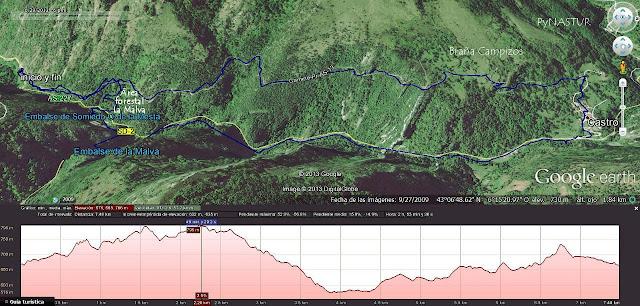 Mapa 1 Ruta del Castro Somiedo - Asturias