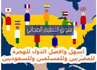 اسهل وافضل الدول للهجرة للمصريين وللمسلمين وللسعوديين 2018 -2019