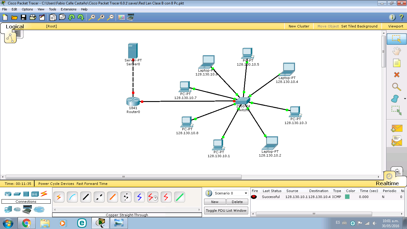 Direcciones IP - Mapa Mental