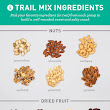 Love Foods: 22 Trail Mix Ingredients to Make Yourself