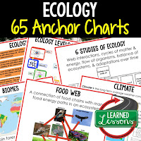 life science posters, life science anchor charts, ecology posters, ecology anchor charts,