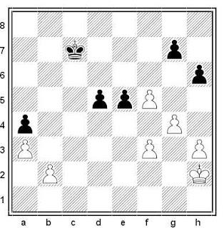 Posición de la partida de ajedrez Miguel Santos - Paolo Ladrón de Guevara (Campeonato de España 2019)