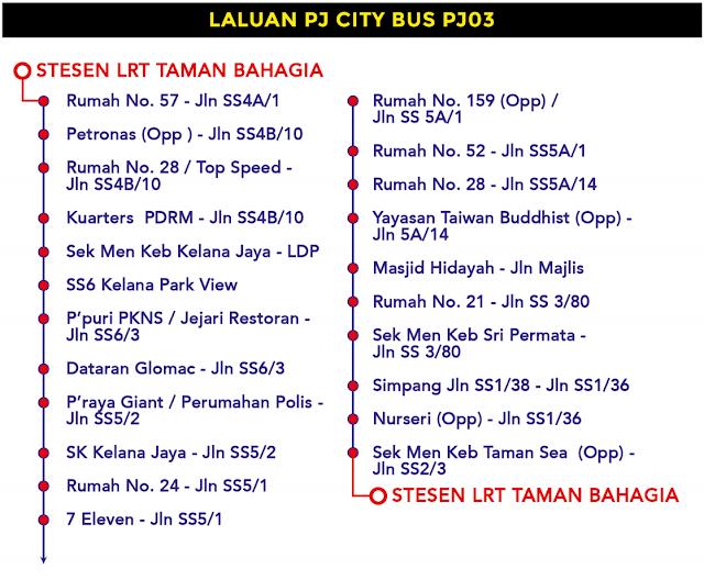 Laluan PJ City Bus PJ03 Bas Percuma
