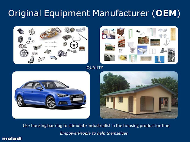 Housing Production Line - Managing the Supply Chain