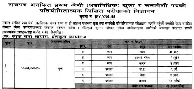 Career Opportunity or Job Vacancy on  Nayab Subba (Level - 5) of Nepal