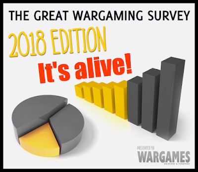 The Great Wargaming Survey 2018 Is Here