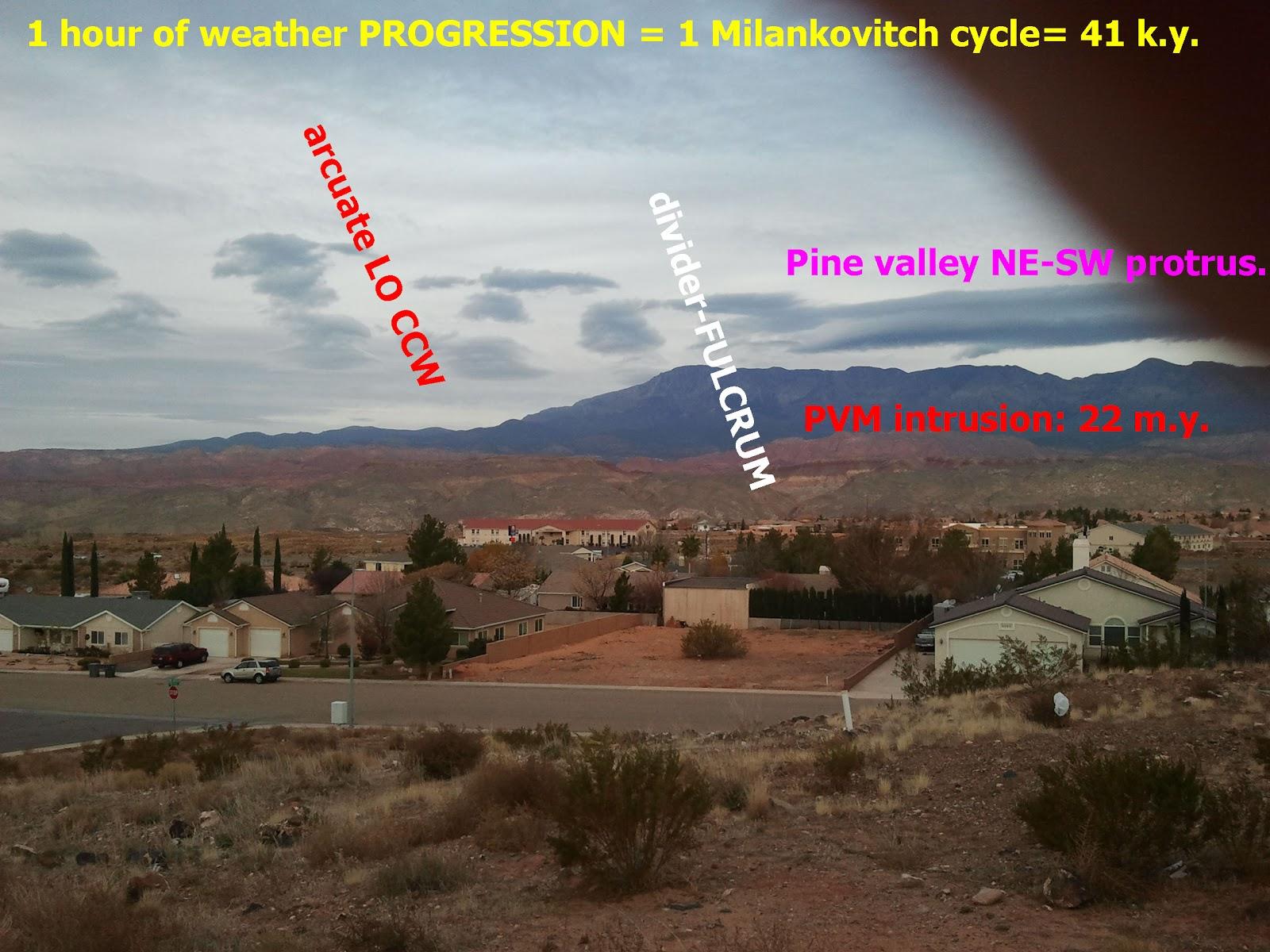 www.PorOgle.blogspot.com: EARTH TIDAL MOVEMENT and POLAR ...
