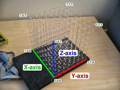 Image result for led cube 8x8x8 chipkool