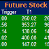 Most active future and option calls ( Pre Market Tips ) for 15 July 2016
