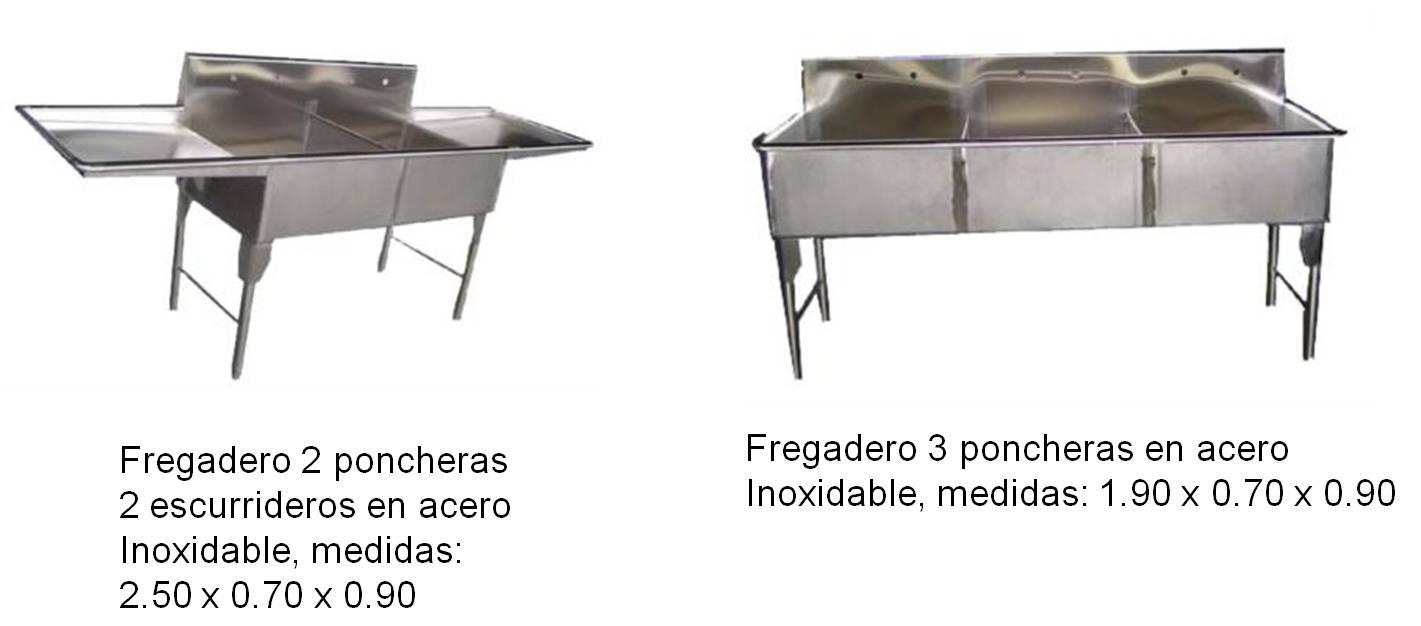 Muebles industriales en acero inoxidable muebles for Muebles industriales