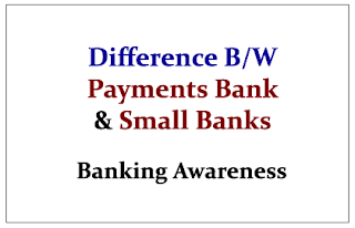 Difference between Payments Bank and Small Banks- Banking Awareness